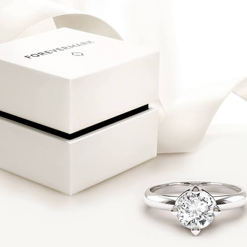 Ring Size Measurement Guide Chart Forevermark