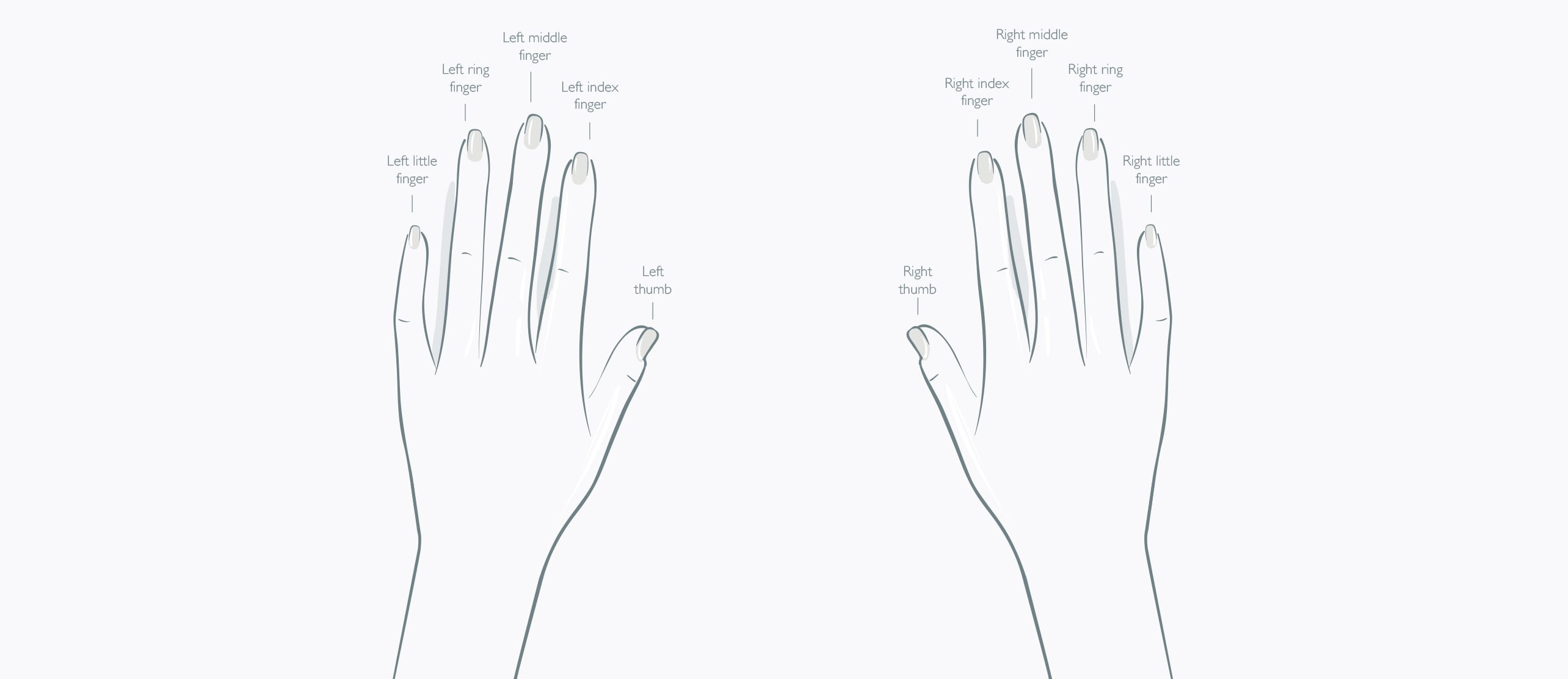 Ring Finger Guide